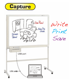 Capture Board